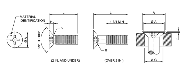 MS24693 : Mil-Spec Hardware Specification   Supplier mil-spec
